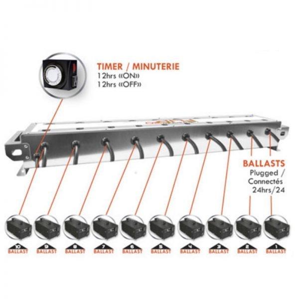 Flip 20 Ballast Cords
