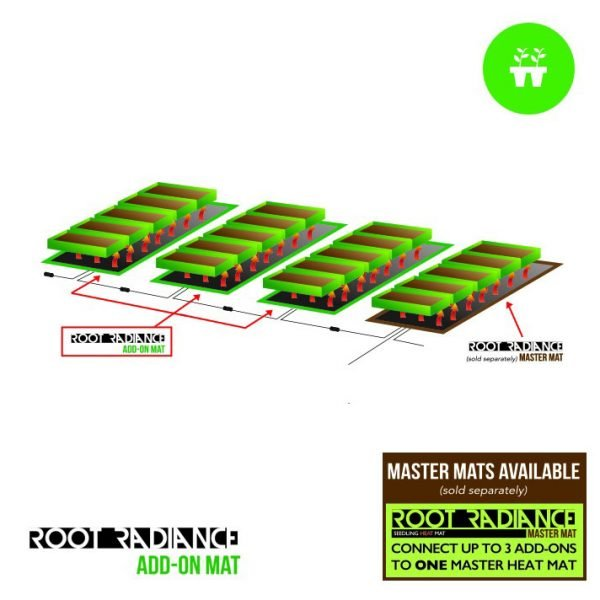 Root-Radiance-Heat-Mat-Directions