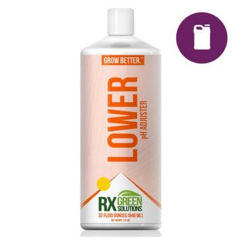 Rx-Green-Solutions-Lower-pH