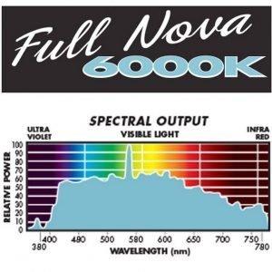 sunmaster-1000w-mh-full-nova-6000k-chart