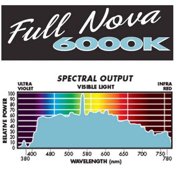 sunmaster-mh-full-nova-chart