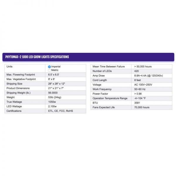 Black Dog LED PhytoMAX 2 Specifications