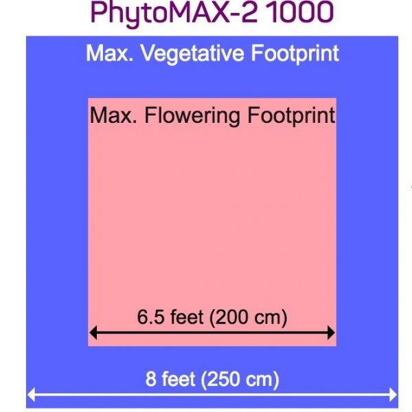 PhytoMAX 2 1000 Footprint