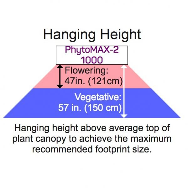 PhytoMAX 2 1000 Hanging Distance