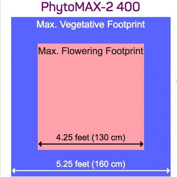 Black Dog PhytoMAX 2 400 Flowering Footprint