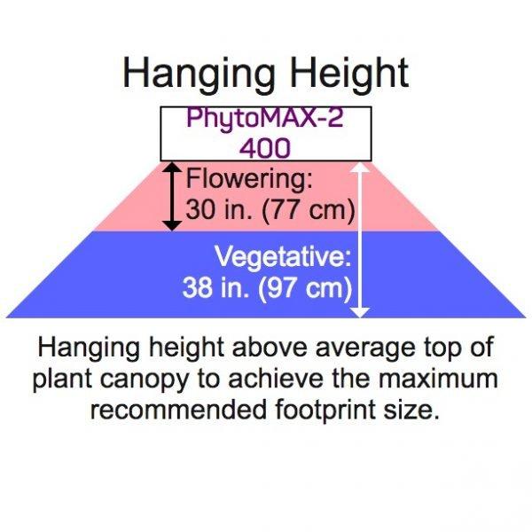 Black Dog PhytoMAX 2 400 Hanging Height
