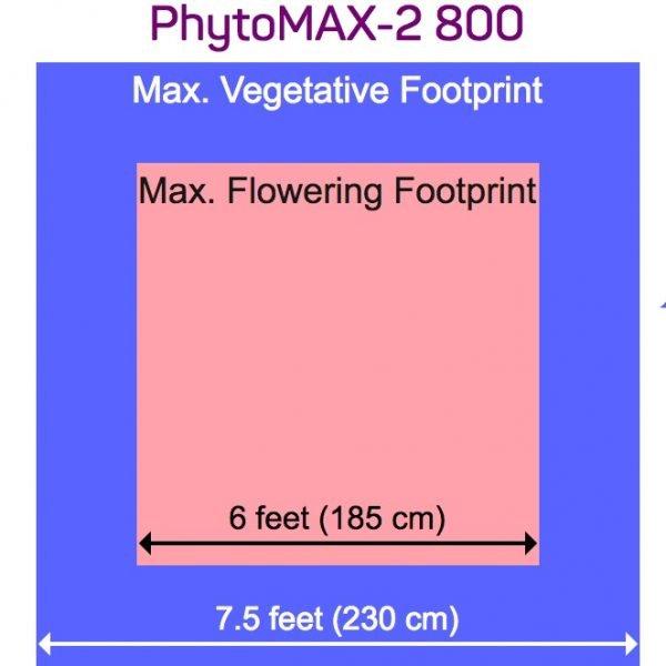 Black Dog PhytoMAX 2 800 Flowering Footprint