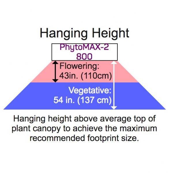 Black Dog PhytoMAX 2 800 Hanging Height