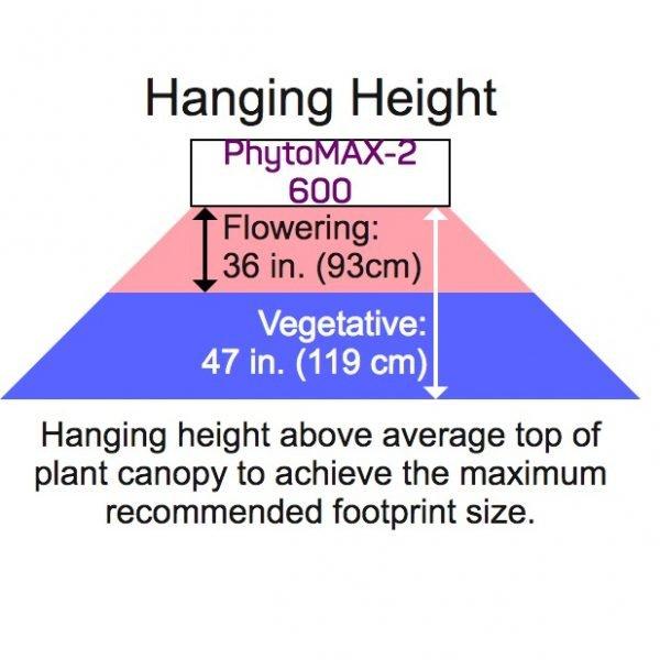 Black Dog PhytoMAX 2 600 Hanging Height