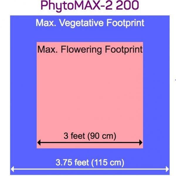 Black Dog PhytoMAX 2 200 Flowering Footprint