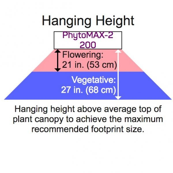 Black Dog PhytoMAX 2 200 Hanging Height