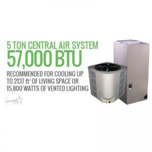 Aura Systems 5 Ton Central Air Conditioner System