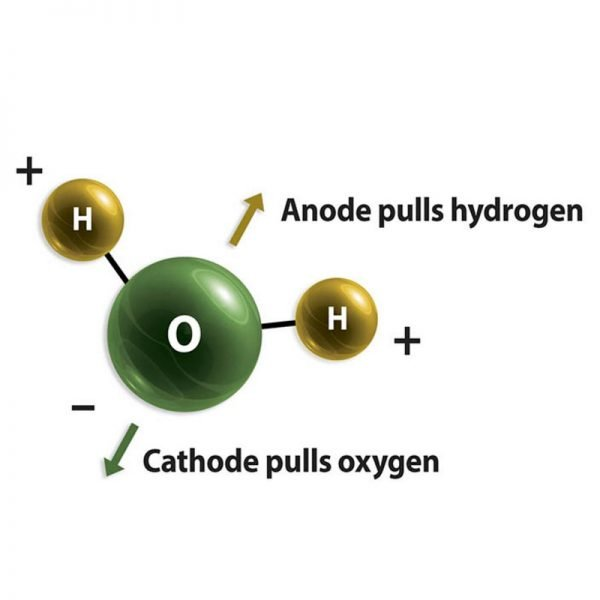 O2 Grow Oxygen Hydrogen Split