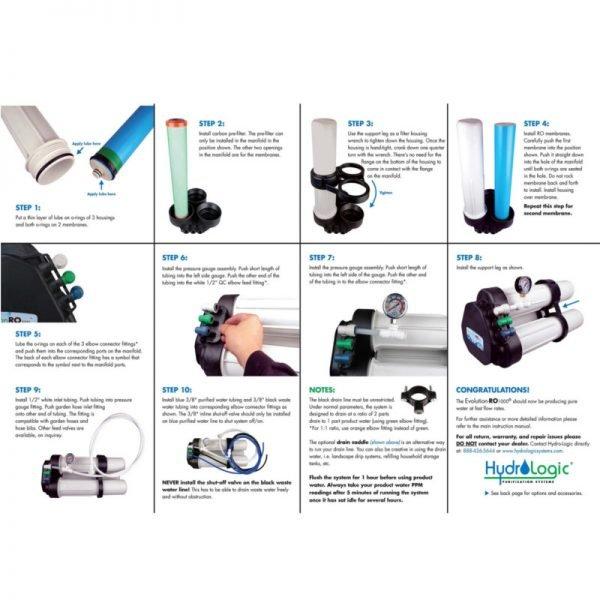 HydroLogic Evolution RO1000 Intructions2