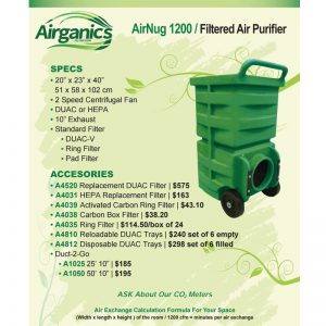 Airganics Airnug 1200 Air Purifier