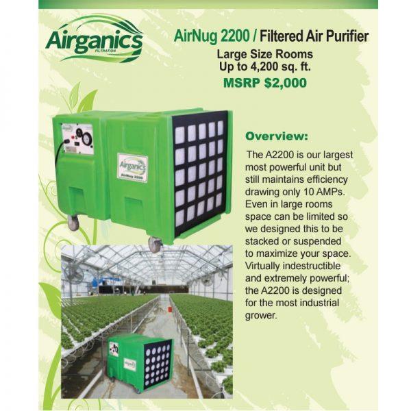 Airganics Airnug 2200 Air Purifier