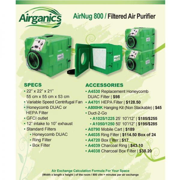 Airganics Airnug 800 Air Purifier
