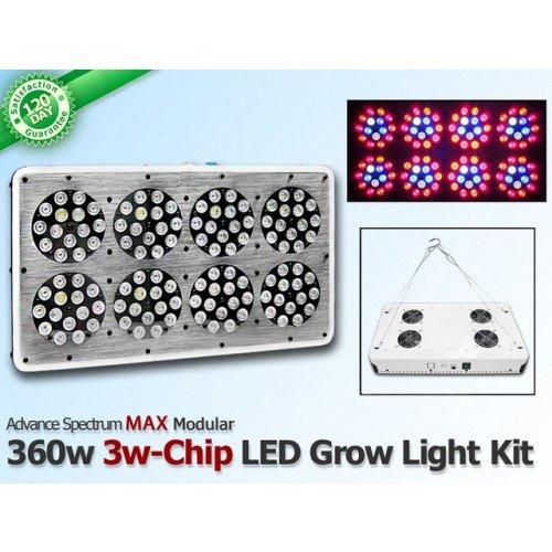 360 Watt Advanced Spectrum MAX 3w-Chip Modular LED Grow Light Kit