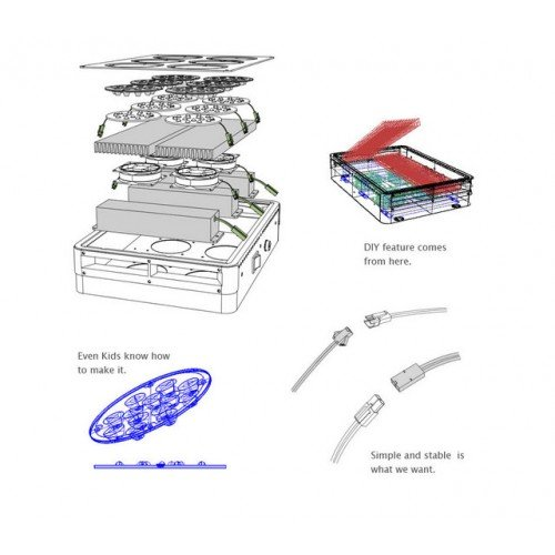 360 Watt Advanced Spectrum MAX 3w-Chip Modular LED Grow Light Kit_13