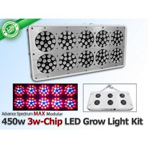 450 Watt Advanced Spectrum MAX 3w-Chip Modular LED Grow Light Panel