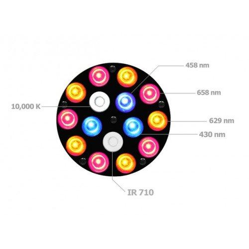 450 Watt Advanced Spectrum MAX 3w-Chip Modular LED Grow Light Panel_10