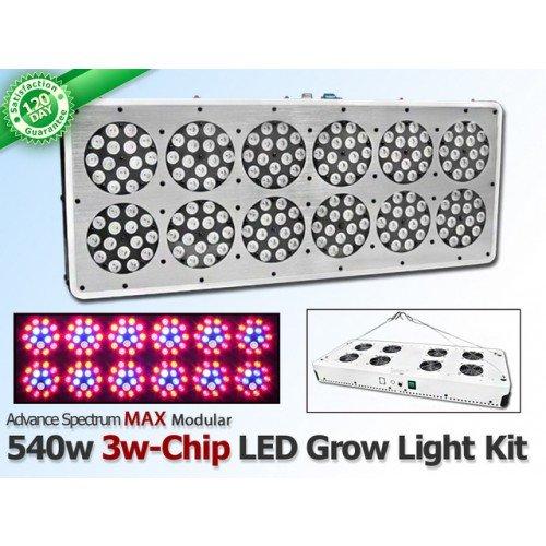 540 Watt Advanced Spectrum MAX 3w-Chip Modular LED Grow Light Panel