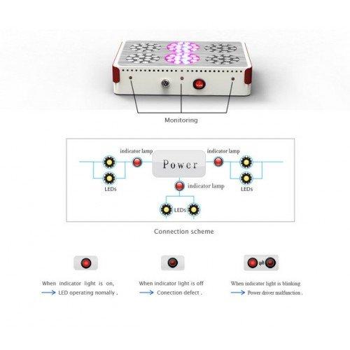 540 Watt Advanced Spectrum MAX 3w-Chip Modular LED Grow Light Panel_13