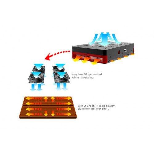 540 Watt Advanced Spectrum MAX 3w-Chip Modular LED Grow Light Panel_9