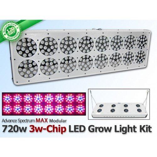 720 Watt Advanced Spectrum MAX 3w-Chip Modular LED Grow Light Panel